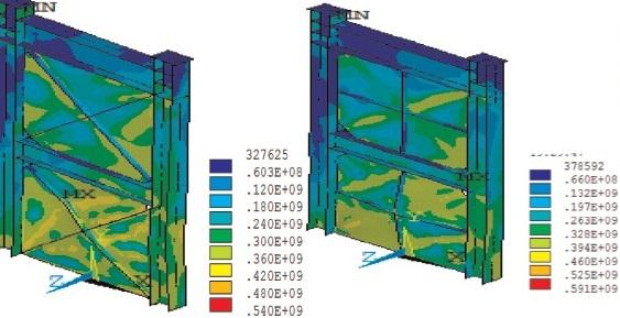 خلاصه شده ترجمه 4 مقاله ISI 2015،2014،2012 و 2006 در خصوص موضوع دیوار برشی فولادی با سخت کننده و بدون سخت کننده