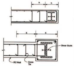 دستورالعمل بارگذاری و طراحی ساختمان ها و حداقل ظوابط مربوطه